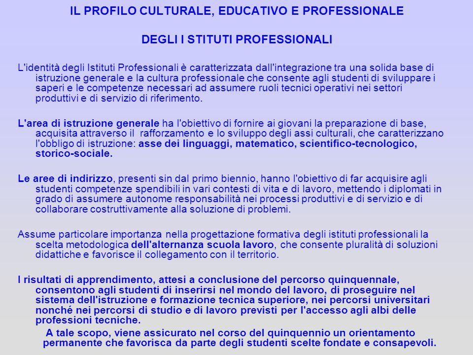 IL PROFILO CULTURALE, EDUCATIVO E PROFESSIONALE DEGLI I STITUTI PROFESSIONALI