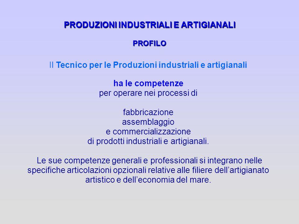 PRODUZIONI INDUSTRIALI E ARTIGIANALI PROFILO