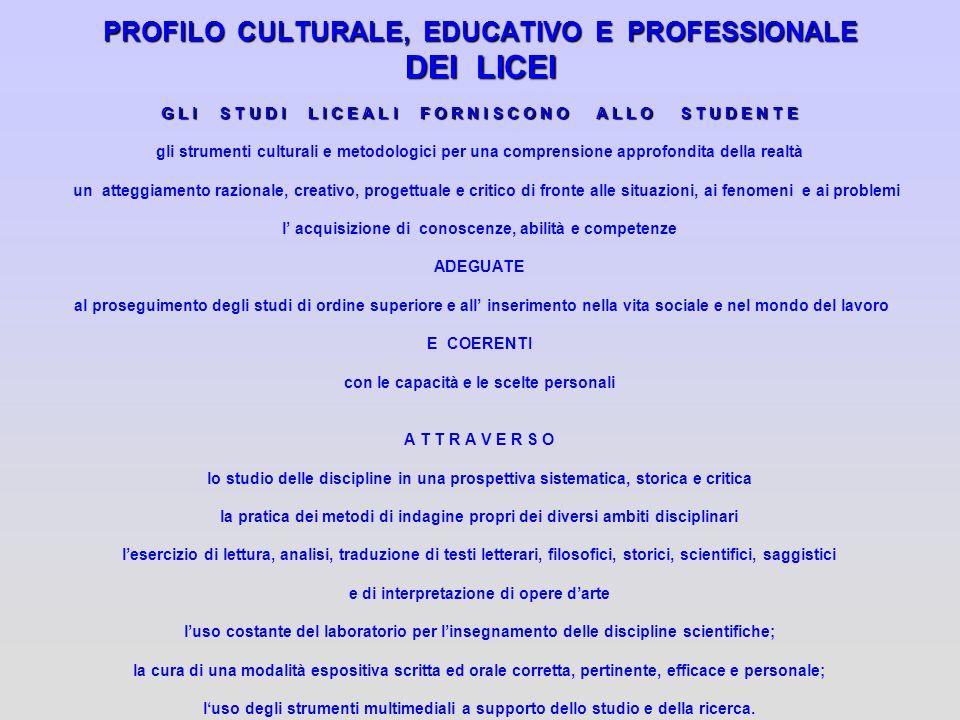 PROFILO CULTURALE, EDUCATIVO E PROFESSIONALE DEI LICEI
