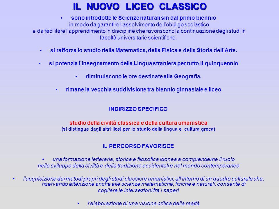 IL NUOVO LICEO CLASSICO