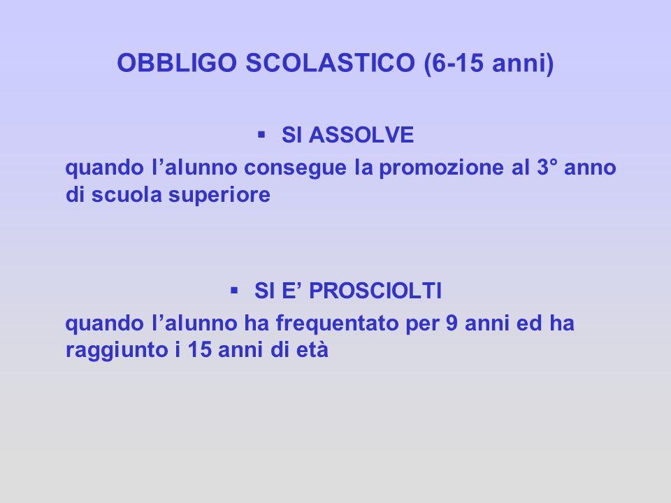 OBBLIGO SCOLASTICO (6-15 anni)