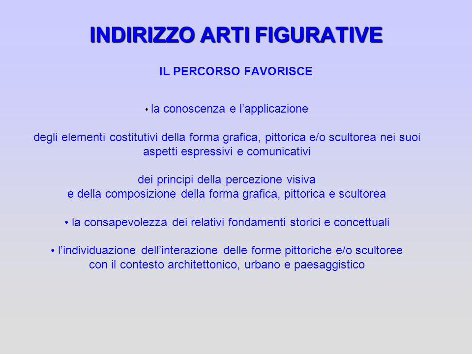 INDIRIZZO ARTI FIGURATIVE