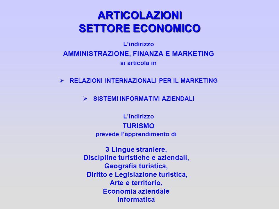 ARTICOLAZIONI SETTORE ECONOMICO
