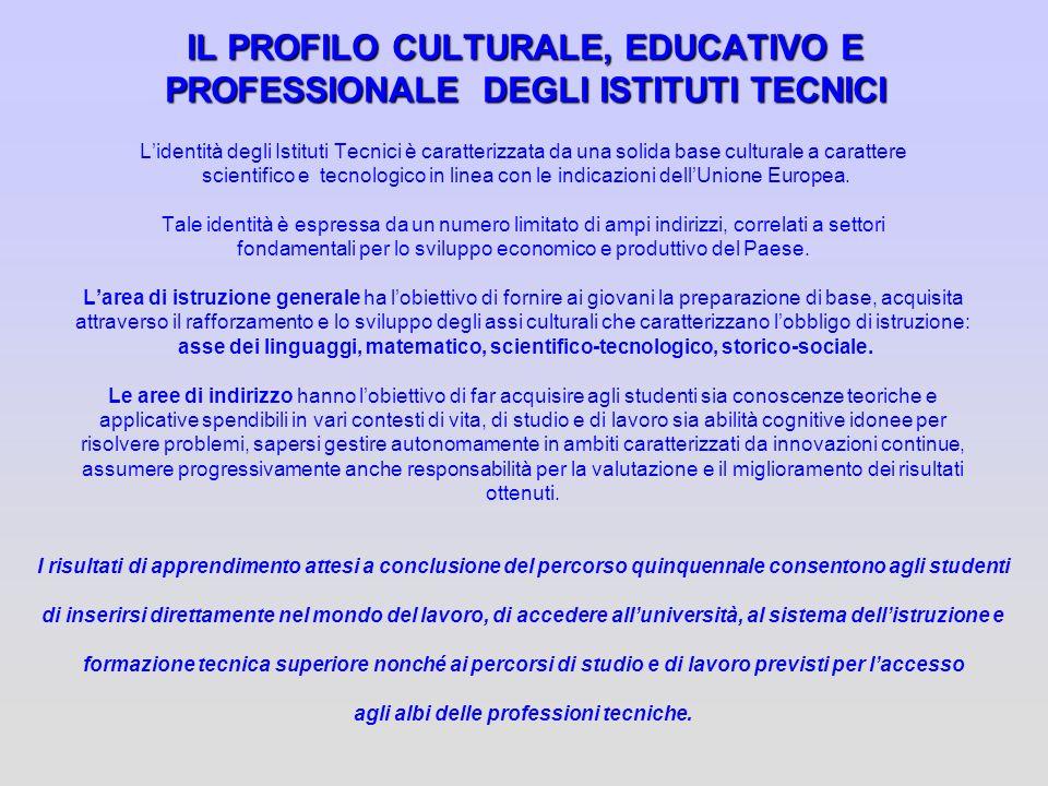 IL PROFILO CULTURALE, EDUCATIVO E PROFESSIONALE DEGLI ISTITUTI TECNICI