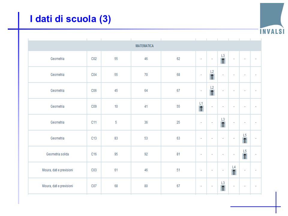 I dati di scuola (3)