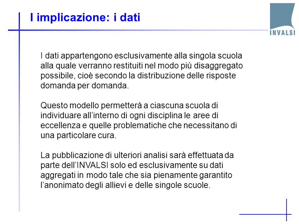 I implicazione: i dati