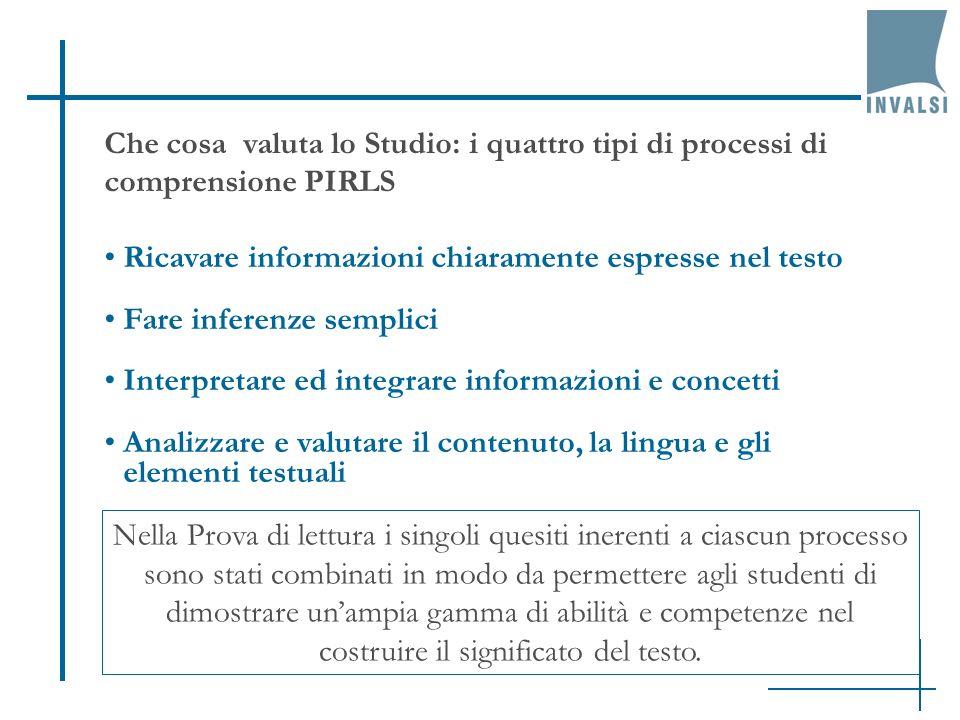 Ricavare informazioni chiaramente espresse nel testo
