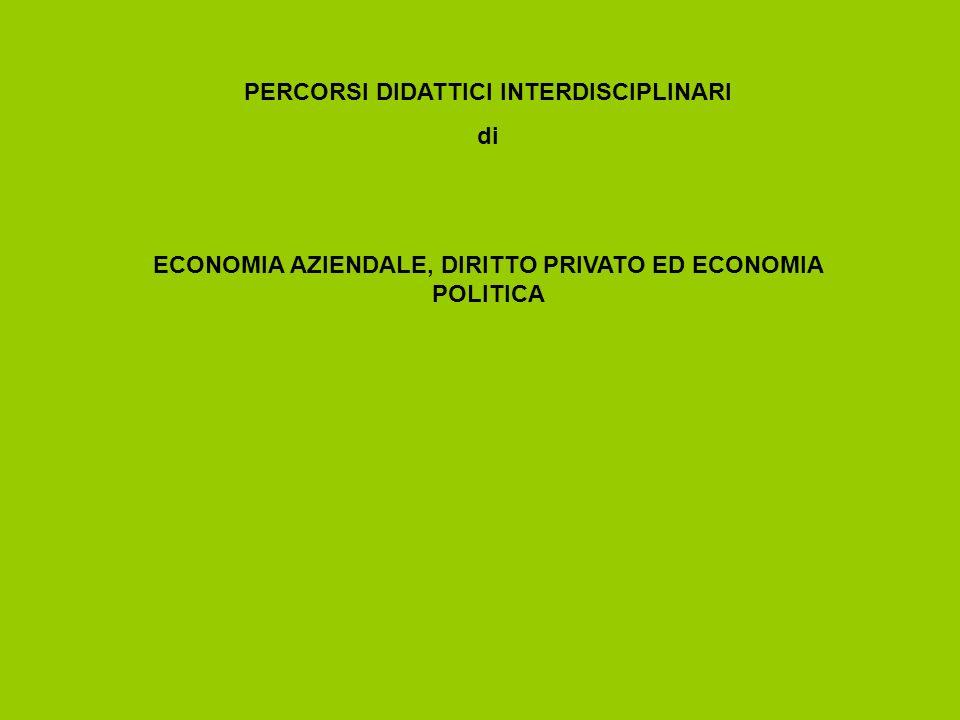 ECONOMIA AZIENDALE, DIRITTO PRIVATO ED ECONOMIA POLITICA