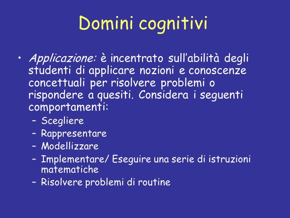 Domini cognitivi