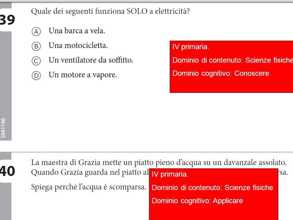 IV primaria. Dominio di contenuto: Scienze fisiche. Dominio cognitivo: Conoscere. IV primaria. Dominio di contenuto: Scienze fisiche.