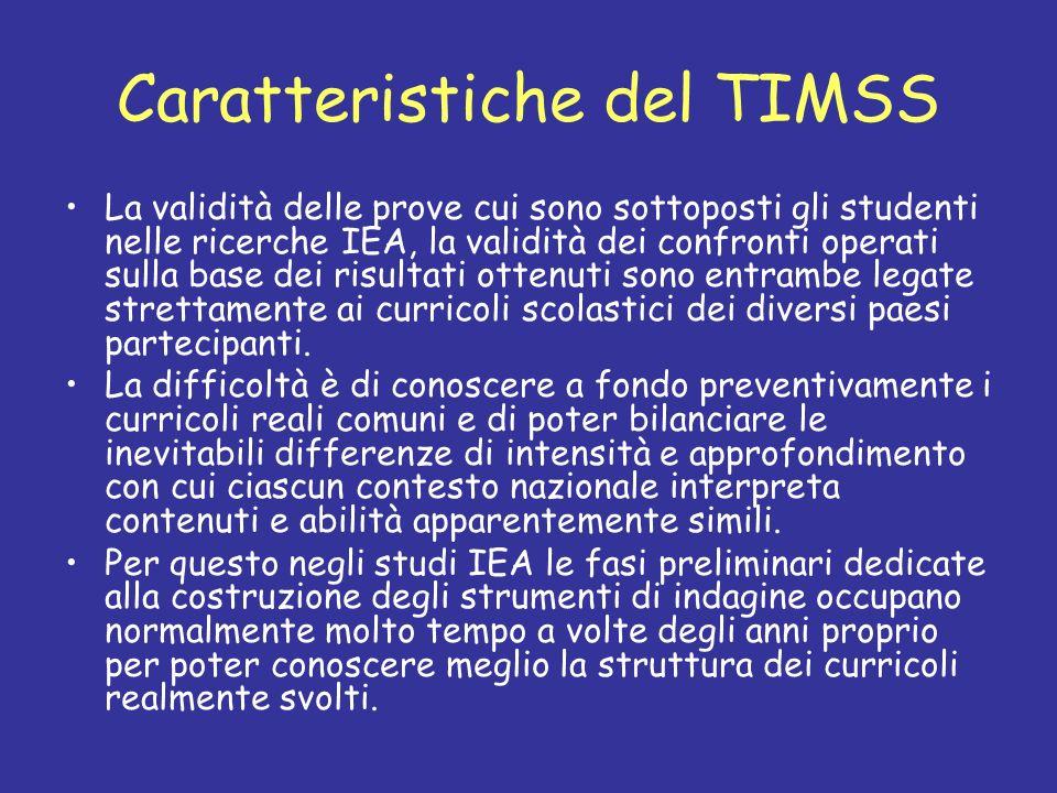 Caratteristiche del TIMSS