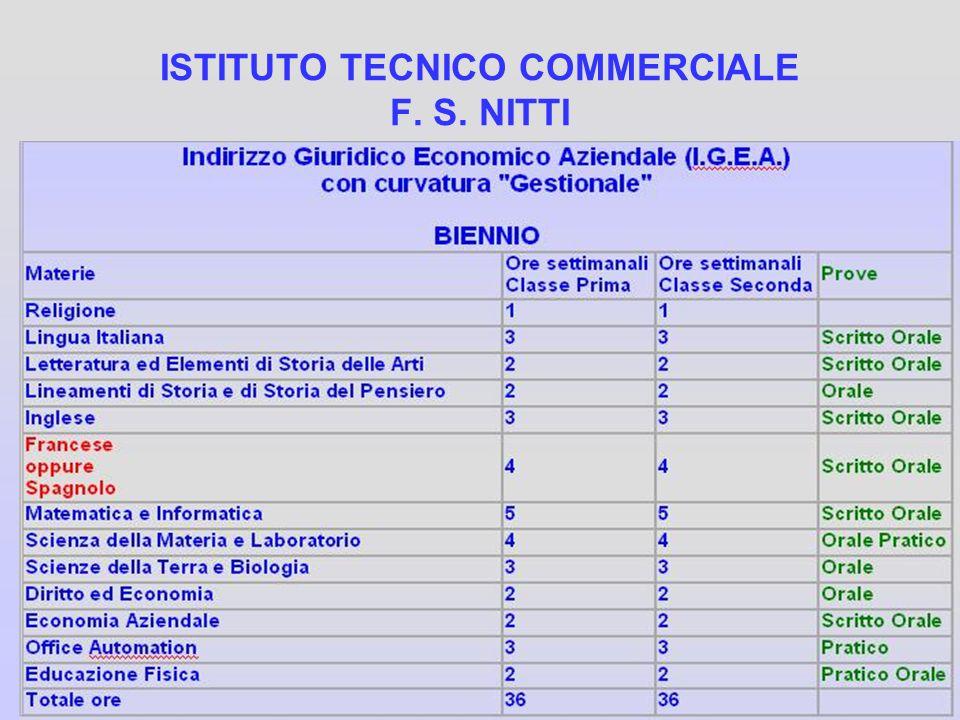 ISTITUTO TECNICO COMMERCIALE F. S. NITTI