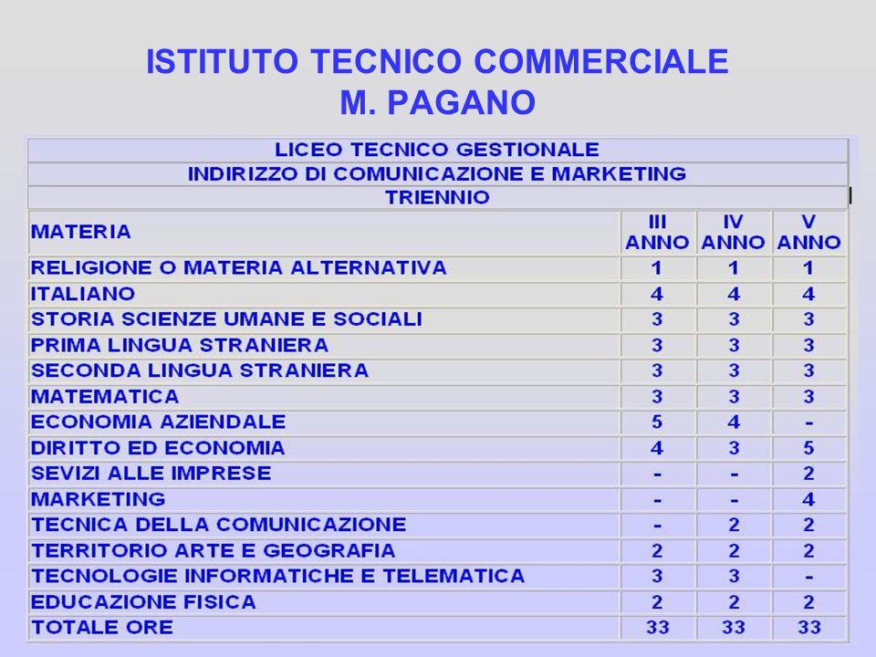 ISTITUTO TECNICO COMMERCIALE M. PAGANO