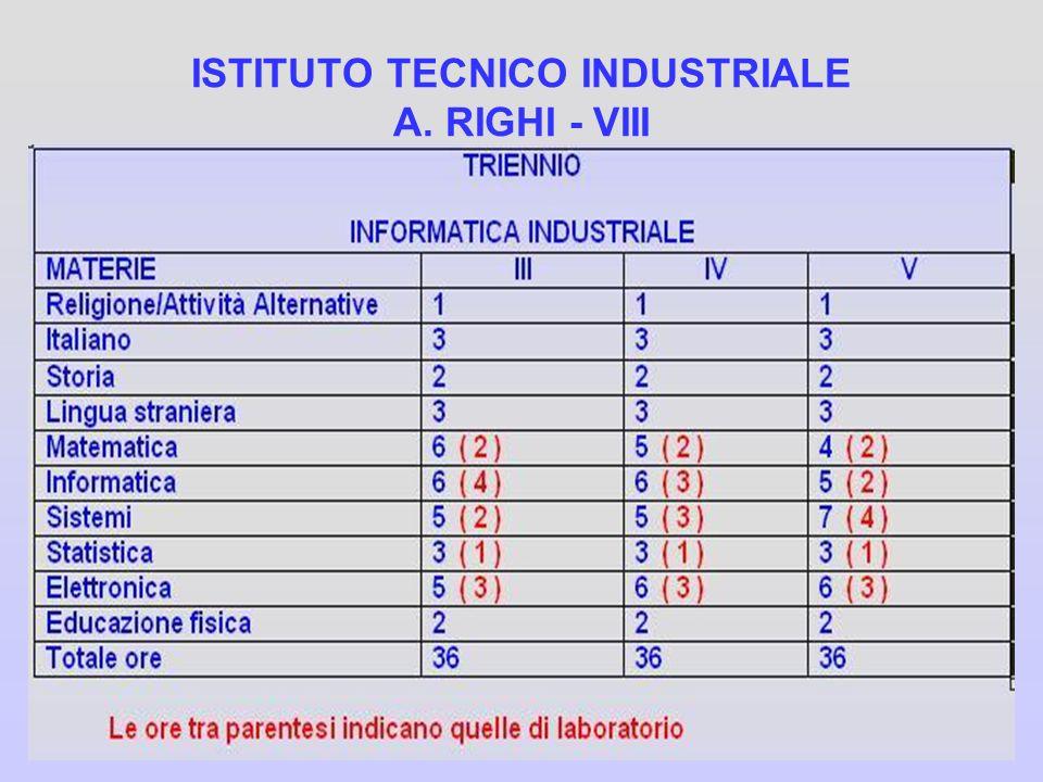 ISTITUTO TECNICO INDUSTRIALE A. RIGHI - VIII