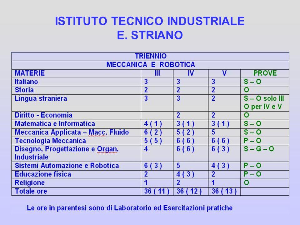 ISTITUTO TECNICO INDUSTRIALE E. STRIANO