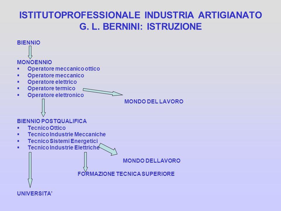 ISTITUTOPROFESSIONALE INDUSTRIA ARTIGIANATO G. L. BERNINI: ISTRUZIONE