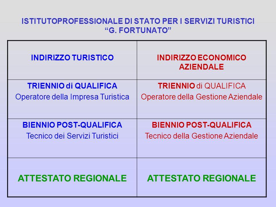 ISTITUTOPROFESSIONALE DI STATO PER I SERVIZI TURISTICI G. FORTUNATO