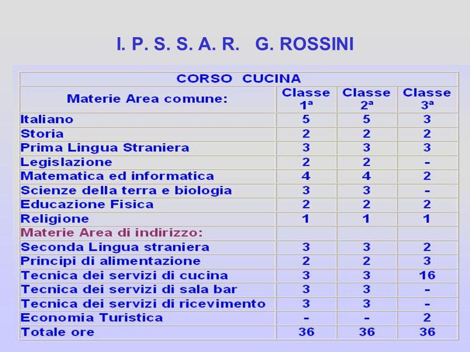 I. P. S. S. A. R. G. ROSSINI