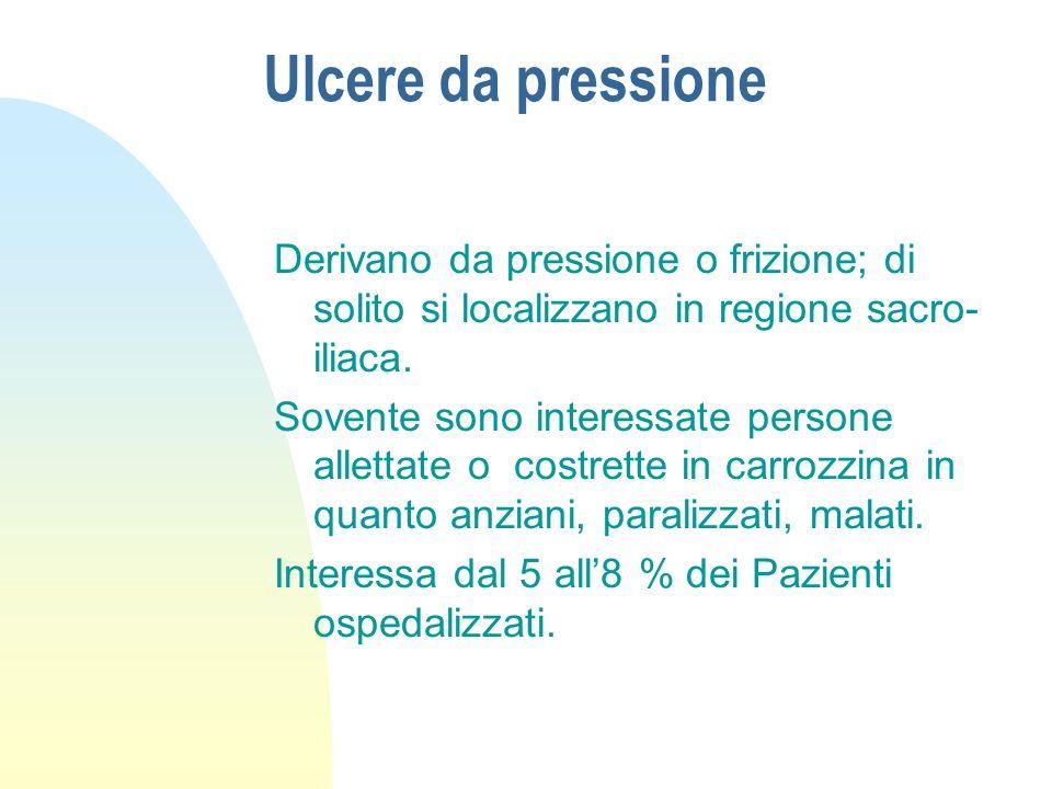 Ulcere da pressione Derivano da pressione o frizione; di solito si localizzano in regione sacro-iliaca.