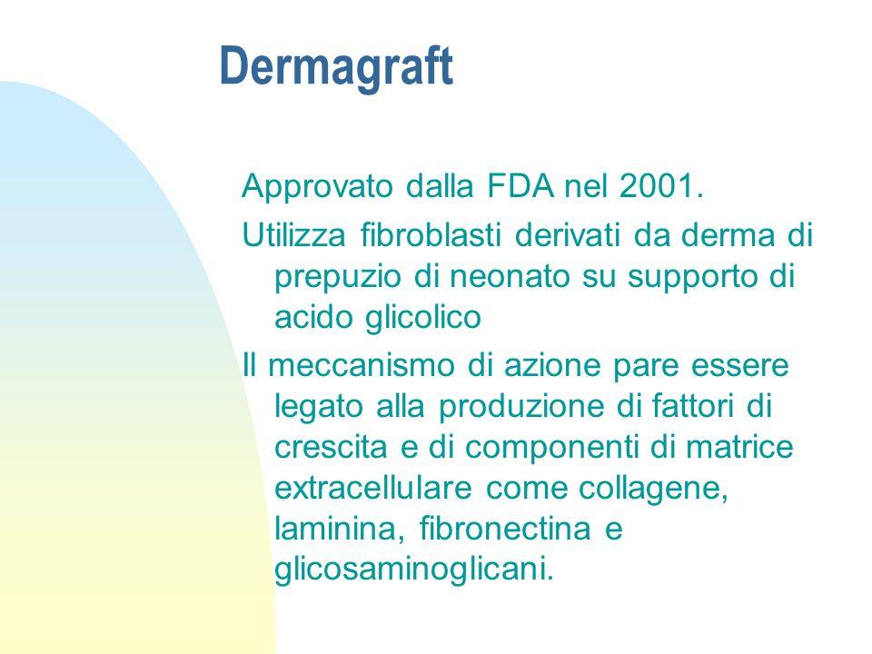 Dermagraft Approvato dalla FDA nel 2001.