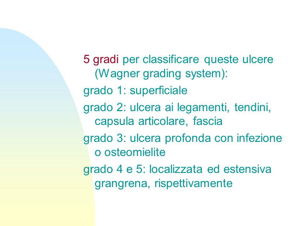 5 gradi per classificare queste ulcere (Wagner grading system):