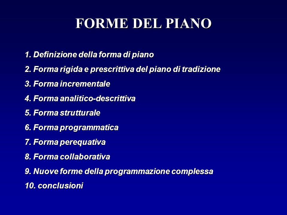FORME DEL PIANO 1. Definizione della forma di piano