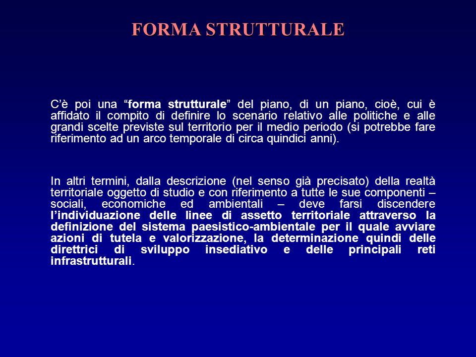 FORMA STRUTTURALE