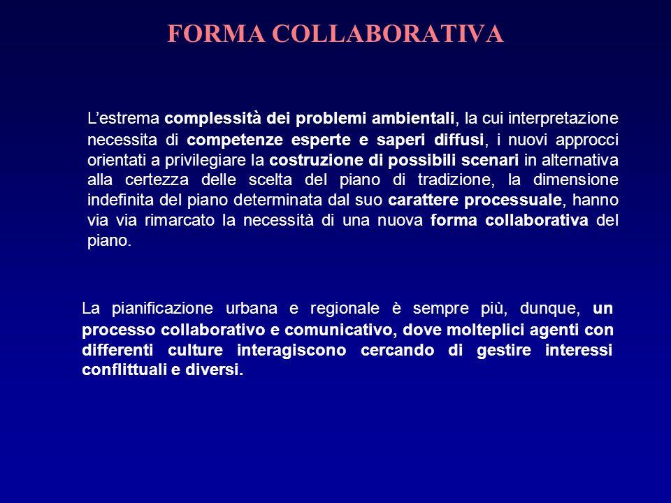 FORMA COLLABORATIVA