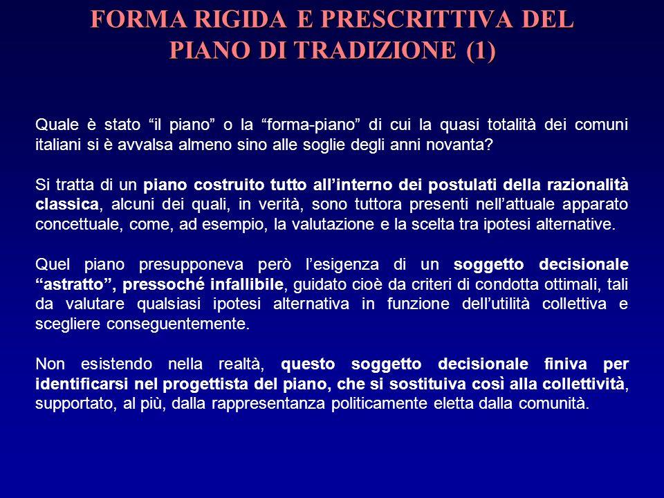 FORMA RIGIDA E PRESCRITTIVA DEL PIANO DI TRADIZIONE (1)