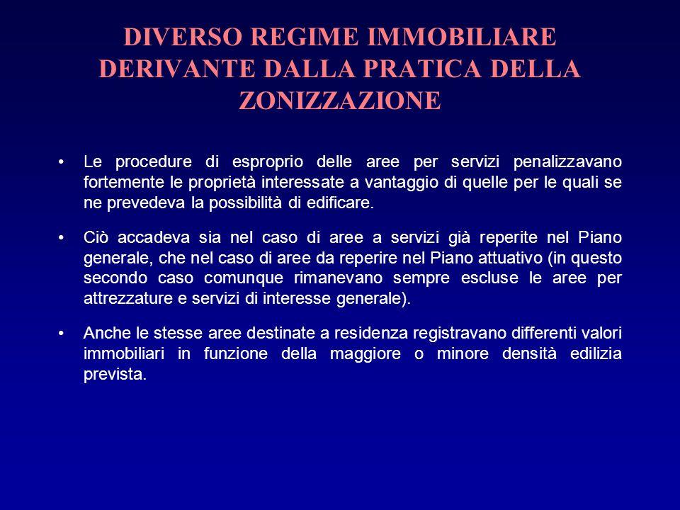 DIVERSO REGIME IMMOBILIARE DERIVANTE DALLA PRATICA DELLA ZONIZZAZIONE