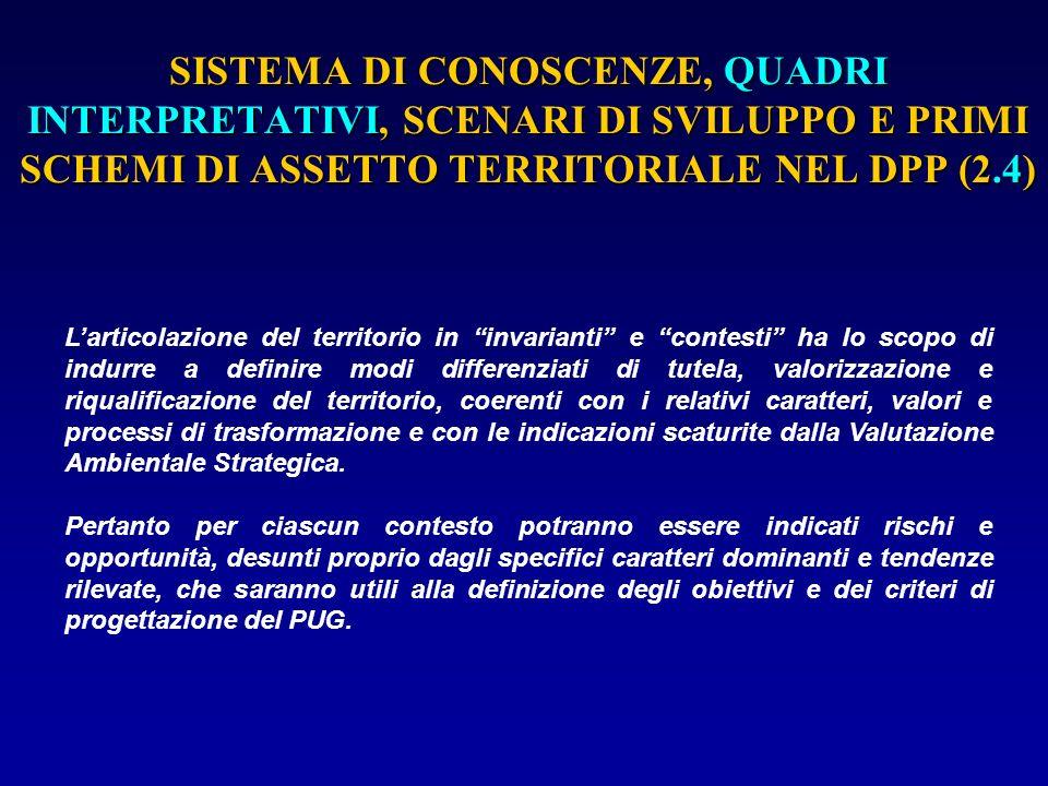 SISTEMA DI CONOSCENZE, QUADRI INTERPRETATIVI, SCENARI DI SVILUPPO E PRIMI SCHEMI DI ASSETTO TERRITORIALE NEL DPP (2.4)