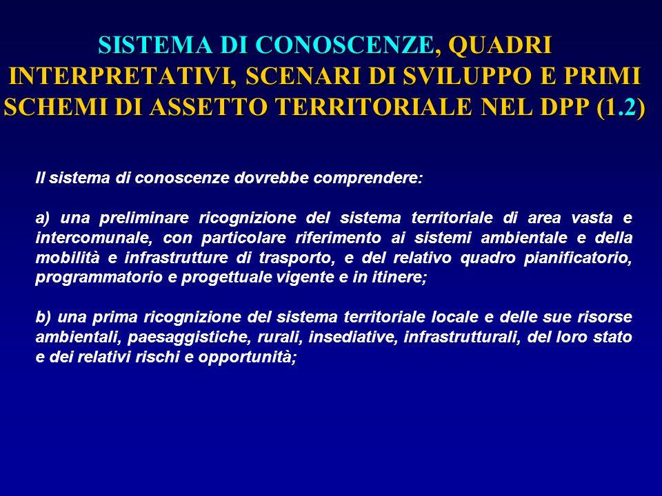 SISTEMA DI CONOSCENZE, QUADRI INTERPRETATIVI, SCENARI DI SVILUPPO E PRIMI SCHEMI DI ASSETTO TERRITORIALE NEL DPP (1.2)