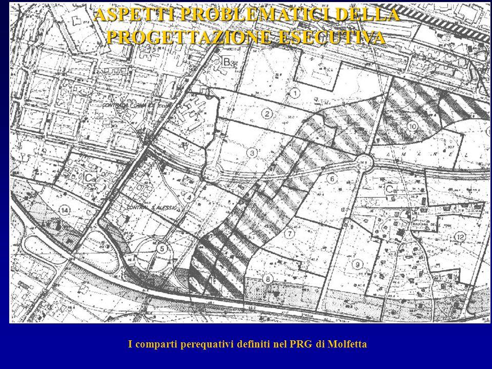 I comparti perequativi definiti nel PRG di Molfetta