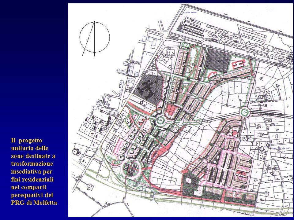 Il progetto unitario delle zone destinate a trasformazione insediativa per fini residenziali nei comparti perequativi del PRG di Molfetta