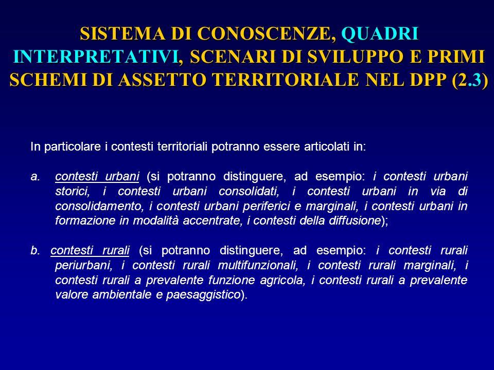 SISTEMA DI CONOSCENZE, QUADRI INTERPRETATIVI, SCENARI DI SVILUPPO E PRIMI SCHEMI DI ASSETTO TERRITORIALE NEL DPP (2.3)