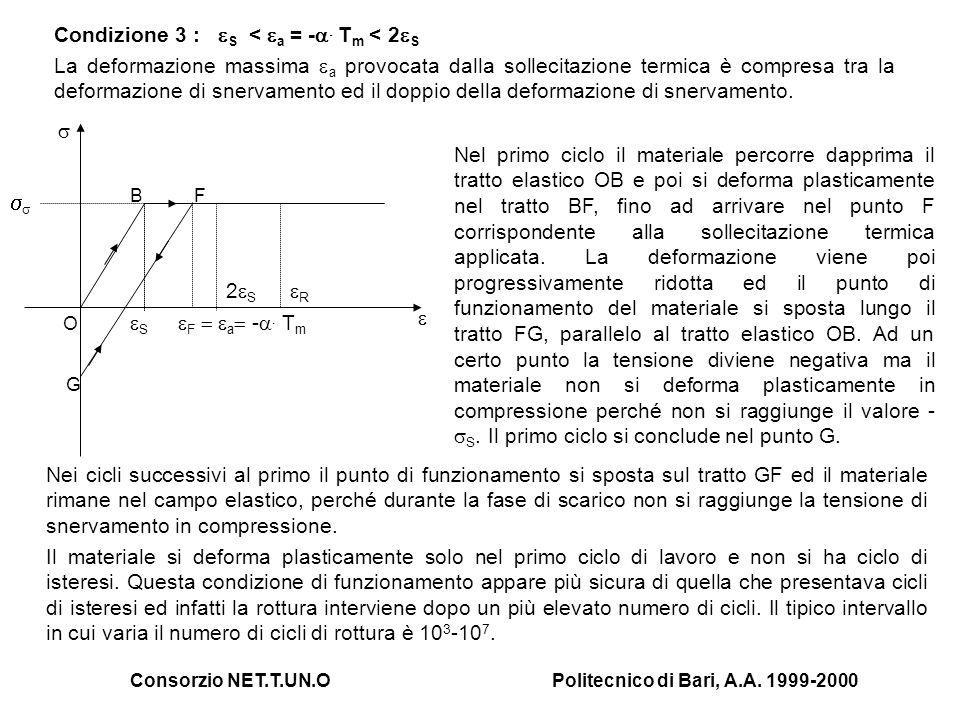 Politecnico di Bari, A.A. 1999-2000