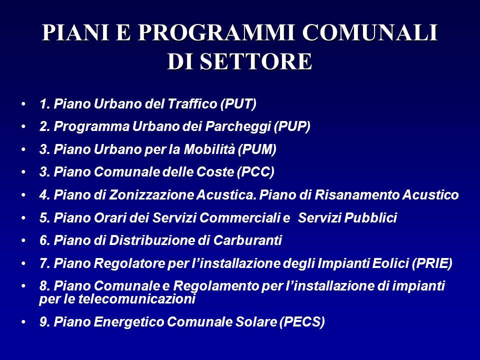 Piani e programmi comunali di settore ppt scaricare for Piani di coperta a 2 piani