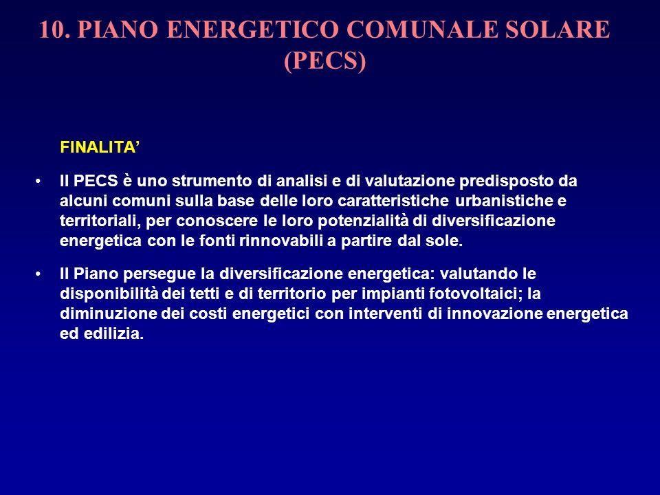 10. PIANO ENERGETICO COMUNALE SOLARE (PECS)