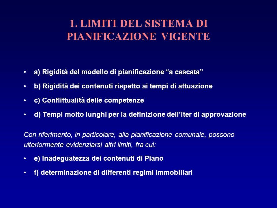 1. LIMITI DEL SISTEMA DI PIANIFICAZIONE VIGENTE