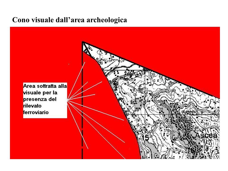 Cono visuale dall'area archeologica