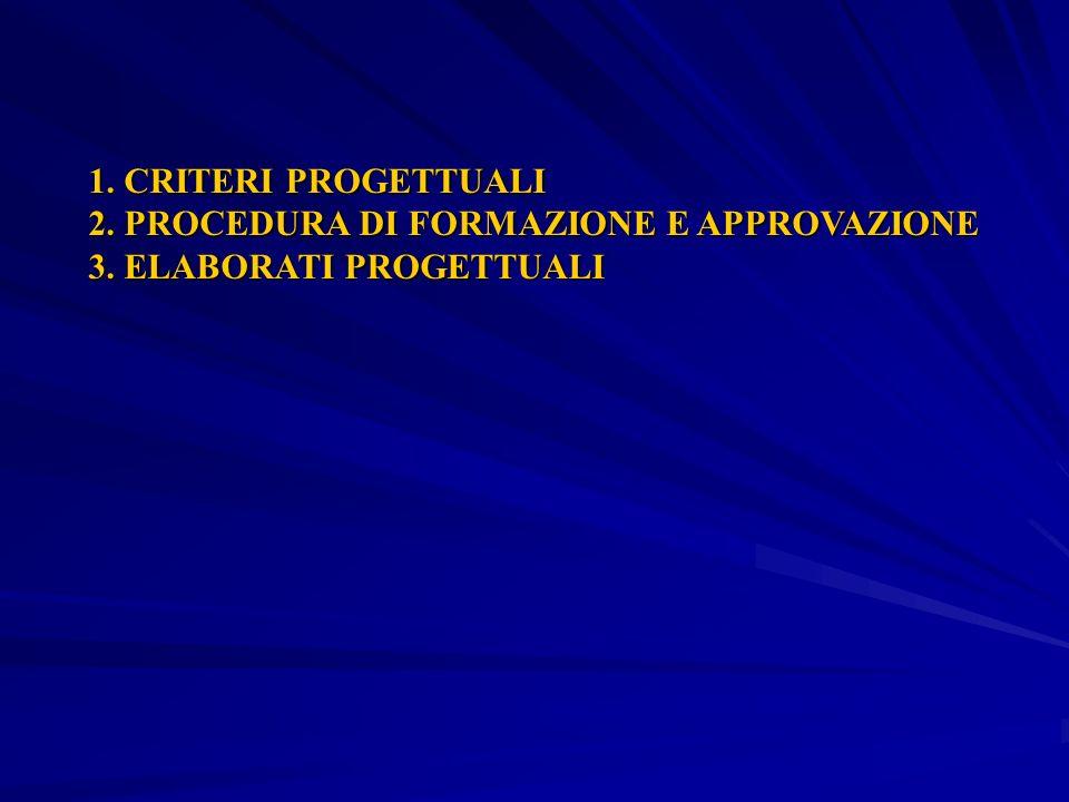 1. CRITERI PROGETTUALI 2. PROCEDURA DI FORMAZIONE E APPROVAZIONE 3