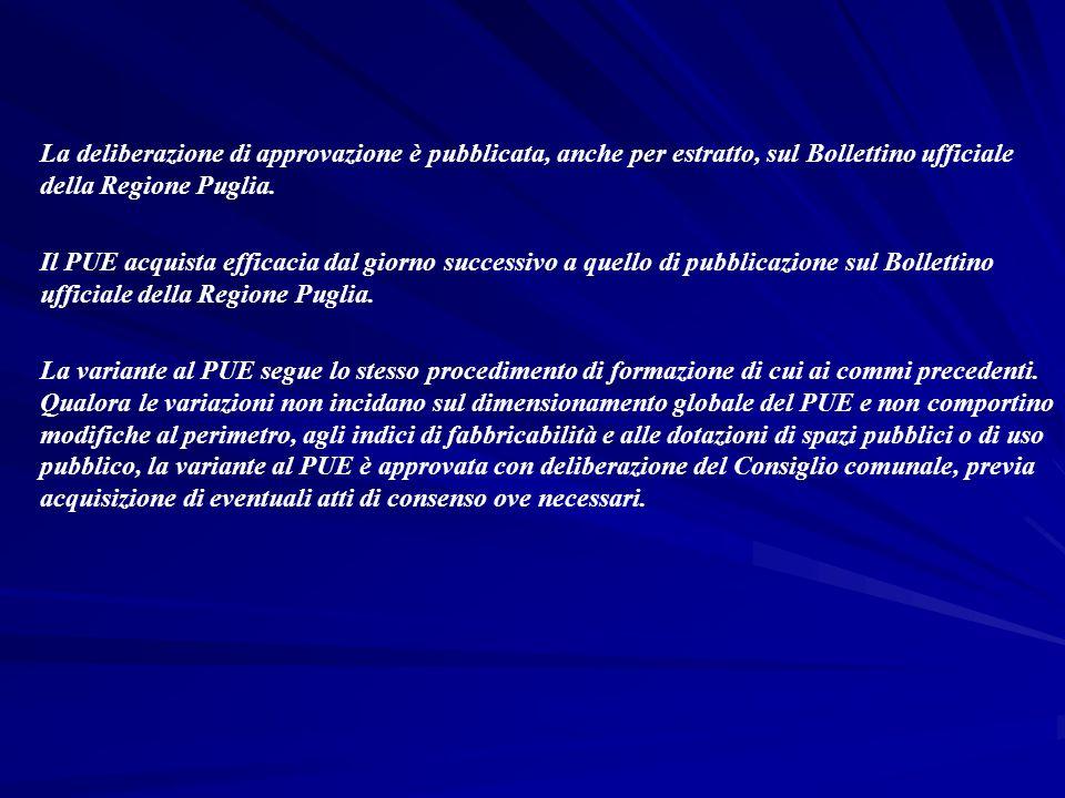 La deliberazione di approvazione è pubblicata, anche per estratto, sul Bollettino ufficiale della Regione Puglia.