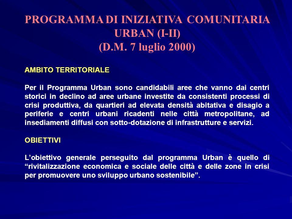 PROGRAMMA DI INIZIATIVA COMUNITARIA URBAN (I-II)