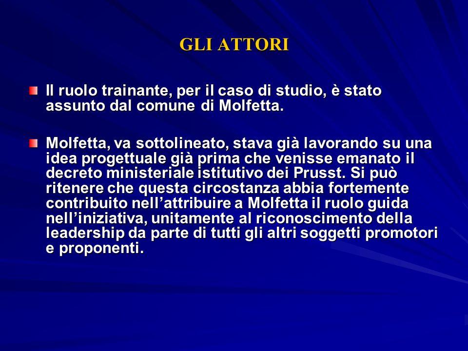 GLI ATTORI Il ruolo trainante, per il caso di studio, è stato assunto dal comune di Molfetta.