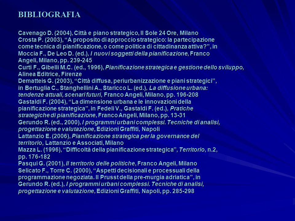 BIBLIOGRAFIA Cavenago D. (2004), Città e piano strategico, Il Sole 24 Ore, Milano.