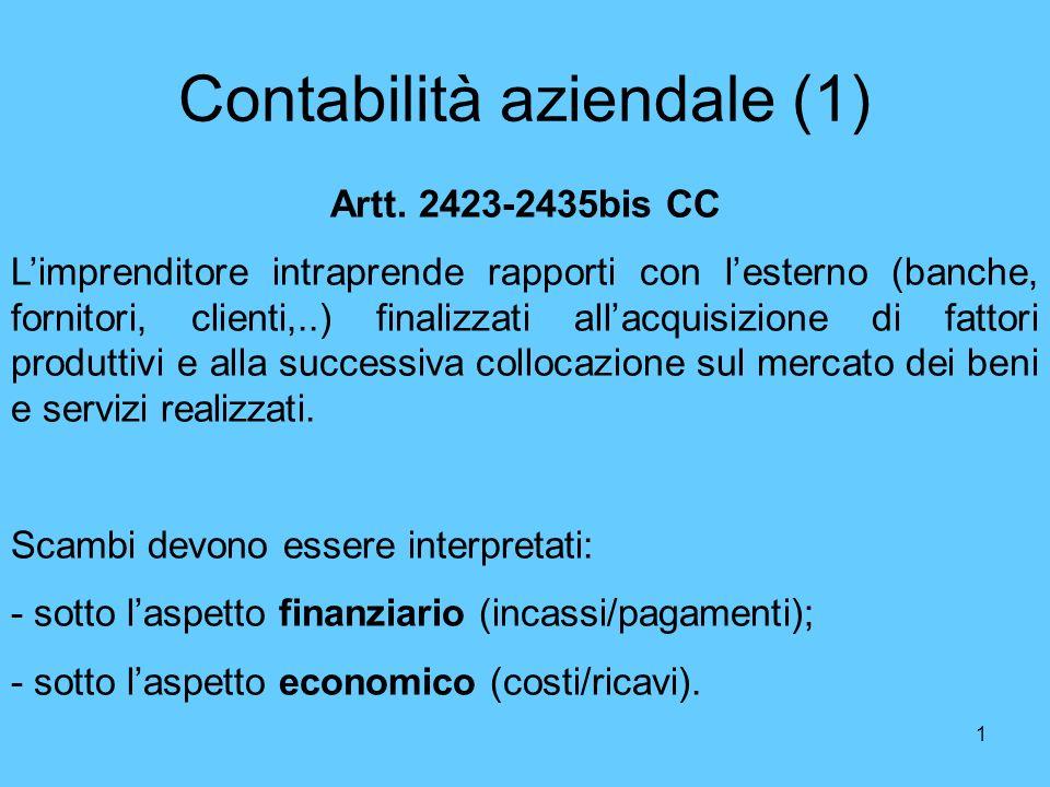 Contabilità aziendale (1)