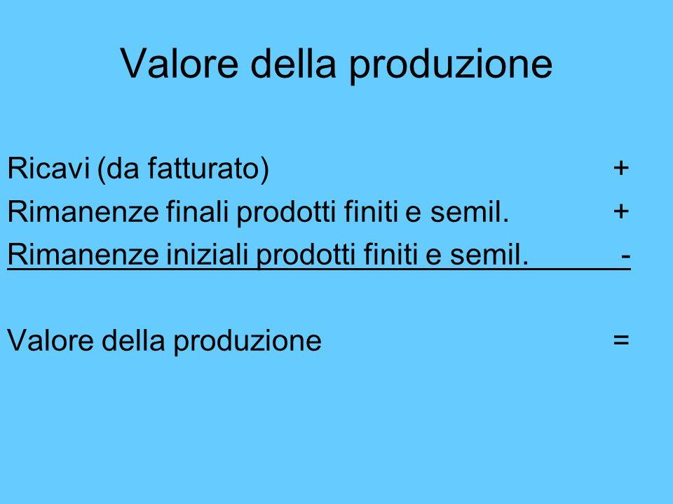 Valore della produzione