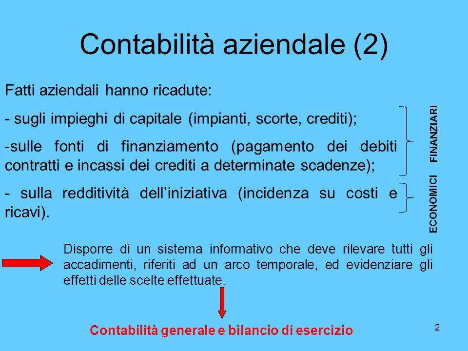 Contabilità aziendale (2)