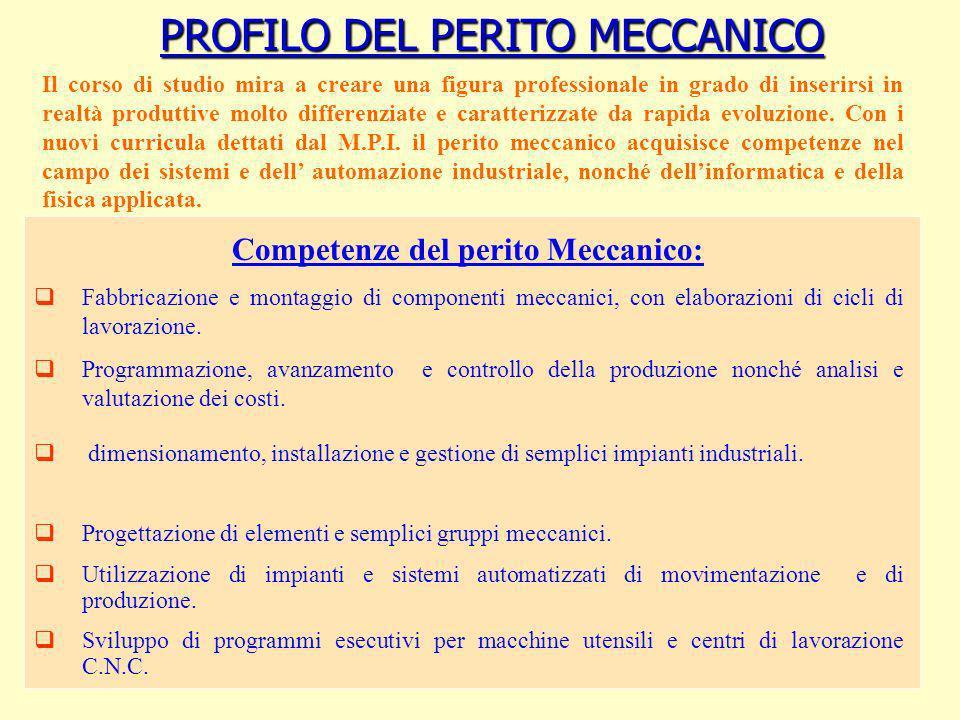Competenze del perito Meccanico: