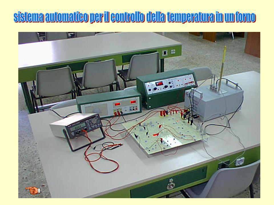 sistema automatico per il controllo della temperatura in un forno